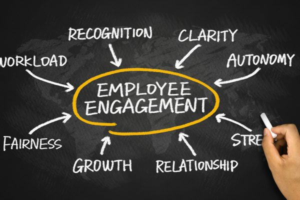 15 Awesome and Creative Employee Engagement Ideas to Keep Your Team Bonded and Inspired
